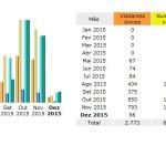 Site da AMAF: mais de 50 mil páginas visitadas!