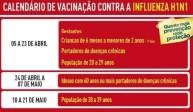 Calendário de vacinação H1N1 e esclarecimentos sobre a doença